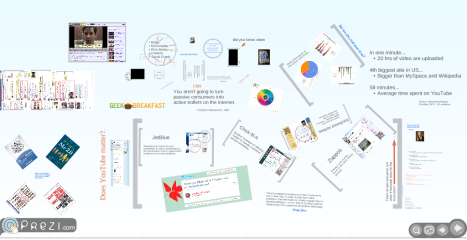 My First Prezi Presentation